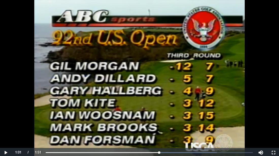 Gil Morgan leaderboard